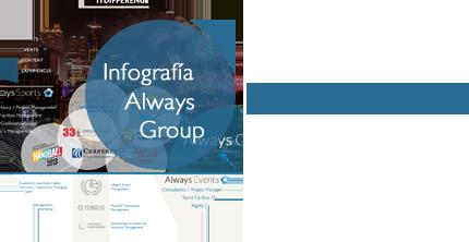 infographalwayspanish